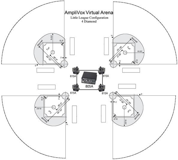little league baseball field diagram   36 wiring diagram